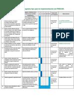 Cronograma tipo implementación PREXOR