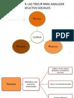 Metodo de la  3 Ps (analisis de los conflictos sociales)