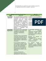 Reto 3-Ejercicio 3-Cuadro de la definicion.docx