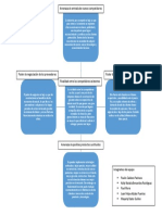 Evidencia 10 Sesión Virtual en Blackboard Collaborate Matriz de las Fuerzas Genéricas de Porter-1