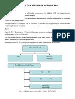 Creacion de una Regla de calculo de nomina SAP HCM