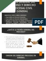 Teoria General del Proceso y Procesal Civil General 2018