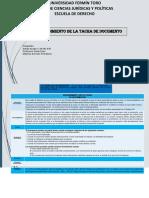 371436175-Cuadro-Resumen-Provatorio-convertido