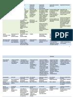 Resumo Estrutura Mintzberg completa.pdf