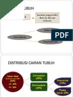 CAIRAN_TUBUH.pptx.pptx