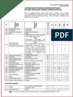 Notification-Naval-Ship-Repair-Yard-Apprentice-1
