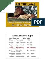 Rev_02_18_29_Thyatira_Session_slides.pdf
