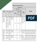 objetivo geral de atividades plano trabalho saúde