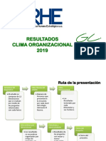 RESULTADOS  CLIMA ORGANIZACIONAL  GCAMPESTRE 2019