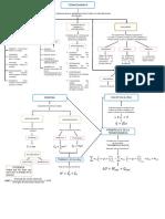 Guia de estudio de Termodinamica 2 - PM (1)