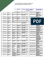 Result-AP-Postal-Circle-GDS-Post.pdf