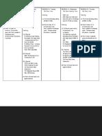 GORUCK Challenge - WEEK 3.pdf