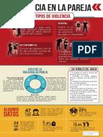 infografia_violenciaPareja.pdf