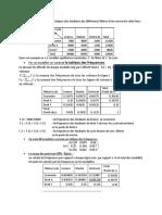 l'analyse factorielle des composantes