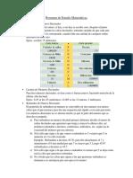 Resumen de Estudio Matemáticas.docx