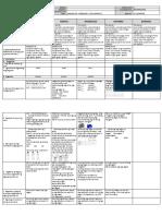 DLL_MATHEMATICS 1_Q4_W3.docx