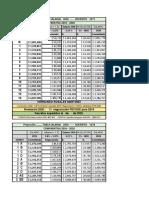 Proyección Tabla salarial 2020. HRM.
