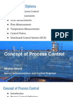 Concept of Process Control - Moataz Sherif