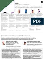 iPhone—Lineup and customer scenarios (Sept 2019)