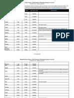 2020-Program-Date-Chart-Final