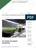 Microgreen Seeds Sheet _ The Best Seed Sheet for Growing Microgreens _ Bootstrap Farmer