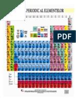 tabelul periodic