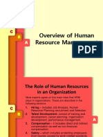 HRM overview