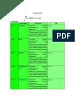 Examen Parcial Microbiologia General