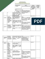 malla septimo y once 2019.pdf