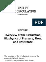 (physio)Bermudez Aviary UNIT IV - The Circulation.pptx
