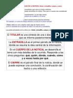PARTES PRINCIPALES DE LA NOTICIA