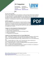AnAmazingComparisonof T-TEST.pdf