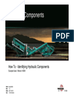 How To -  Identifying Hydraulic Components