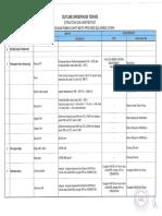 Outline Spesifikasi Teknis RS Mata Manado