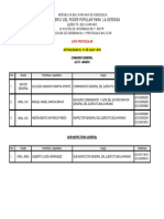 MPPD 13-07-2010 Lista_Protocolar