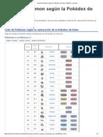 Lista de Pokémon según la Pokédex de Kalos _ WikiDex _ Fandom 2.pdf