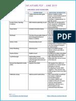 Current-Affairs-June-2019-PDF