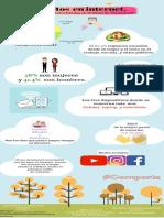 Infografía-hábitos en Internet