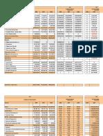 ANALISIS FINANCIERO PARA IMPRIMIR CLASE (Autoguardado)