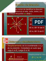 vectores ejemplos