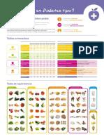 alimentacion_en_diabetes_i_0.pdf
