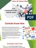 Contratos de Know How diapositivas