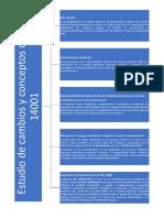 Estudio de cambios 14000.docx