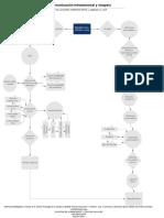Comunicación intraneuronal y sinapsis.pdf