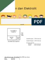 Cairan dan Elektrolit-1.pptx