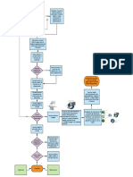 diagrama de flujo teleradiologia