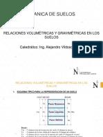 RELACIONES VOLUMÉTRICAS Y GRAVIMÉTRICAS EN LOS SUELOS