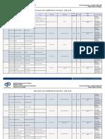 FISCALES CON COMPETENCIA ESTADAL - BOLIVAR11-12-2019 10-28-28 AM.pdf