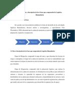 Identificación y descripción de las 4 fases de la Logística Humanitaria