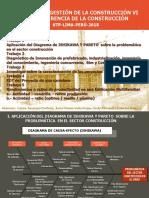 GESTIÓN DE LA CONSTRUCCIÓN (1)